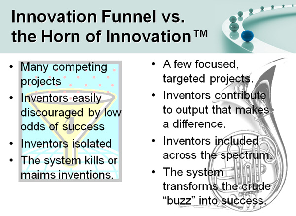 The Horn of Innovation vs. the Funnel